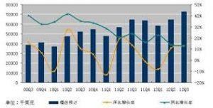 沙龍百家樂淨利下滑24%-沙龍娛樂城